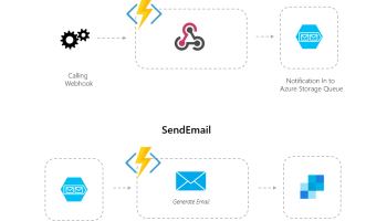 Configuring Dependency Injection for Azure Function V2 Using